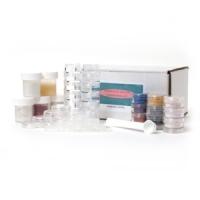 Making Eye Shadow & Blush Supply Kit